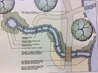Details of the inset on the Waveny Pond plan/rendering. Courtesy of Keith Simpson Associates