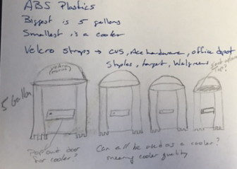 Jeff Mellick has kept his original sketch from August 2013, inspiration for The Beachmate System.